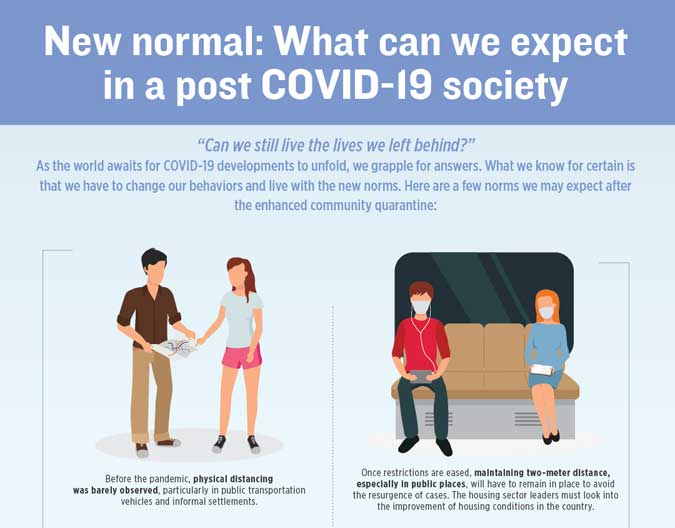 New Normal What To Expect In A Post Covid 19 Society Businessworld
