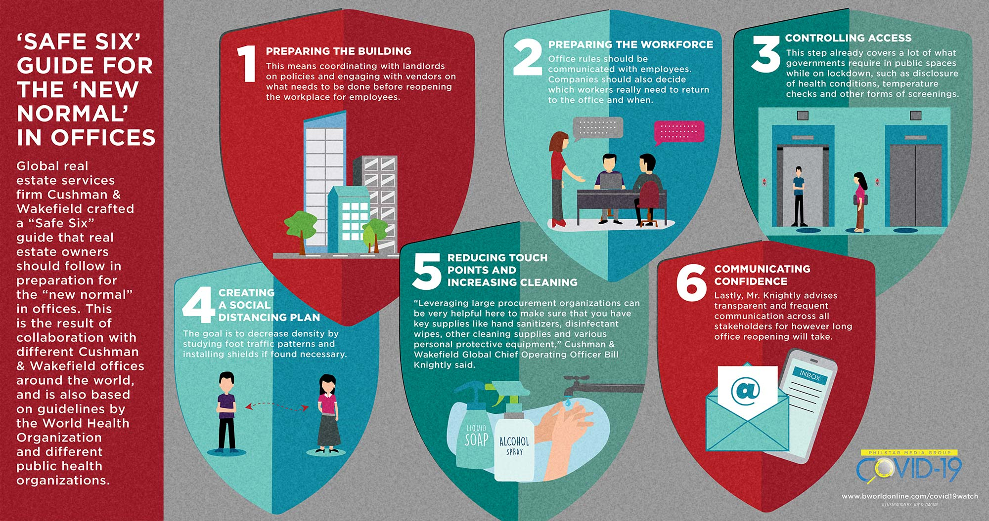 Safe Six Guide For The New Normal In Offices Businessworld