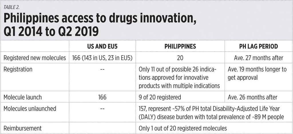 Table2 051420 - Drug pricing in Asia and WHO assembly