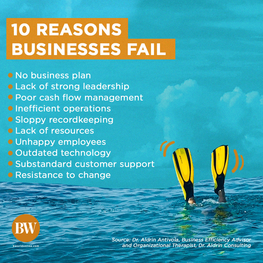 list 10 reasons - Sink or swim: Planning the future of your business
