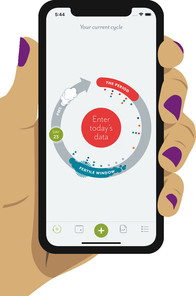 hand holding phone with clue app - Femtech addresses the global market for women's health