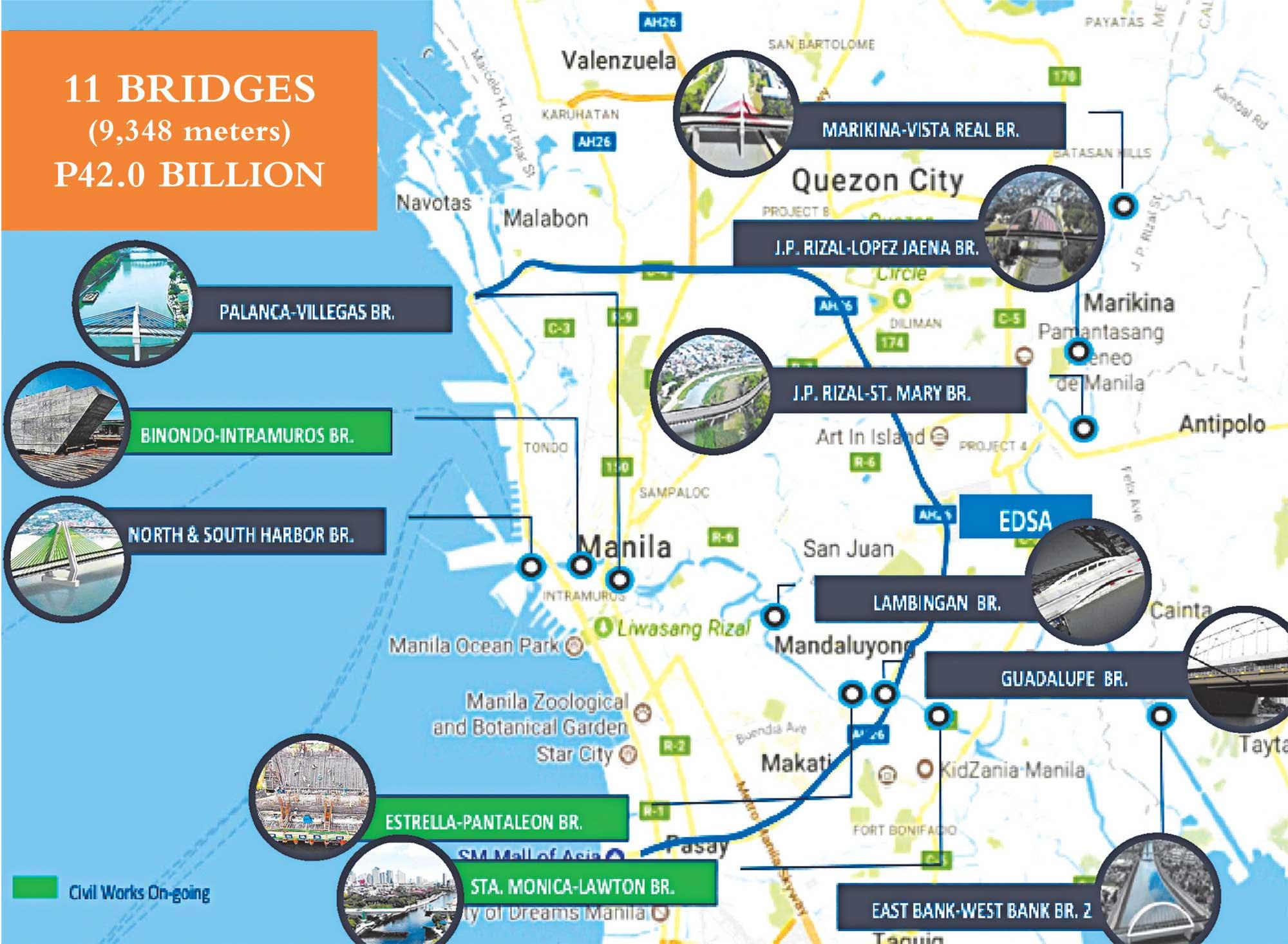 dpwh 3 - Duterte's EDSA decongestion masterplan set to ease travel around Metro Manila, expressways