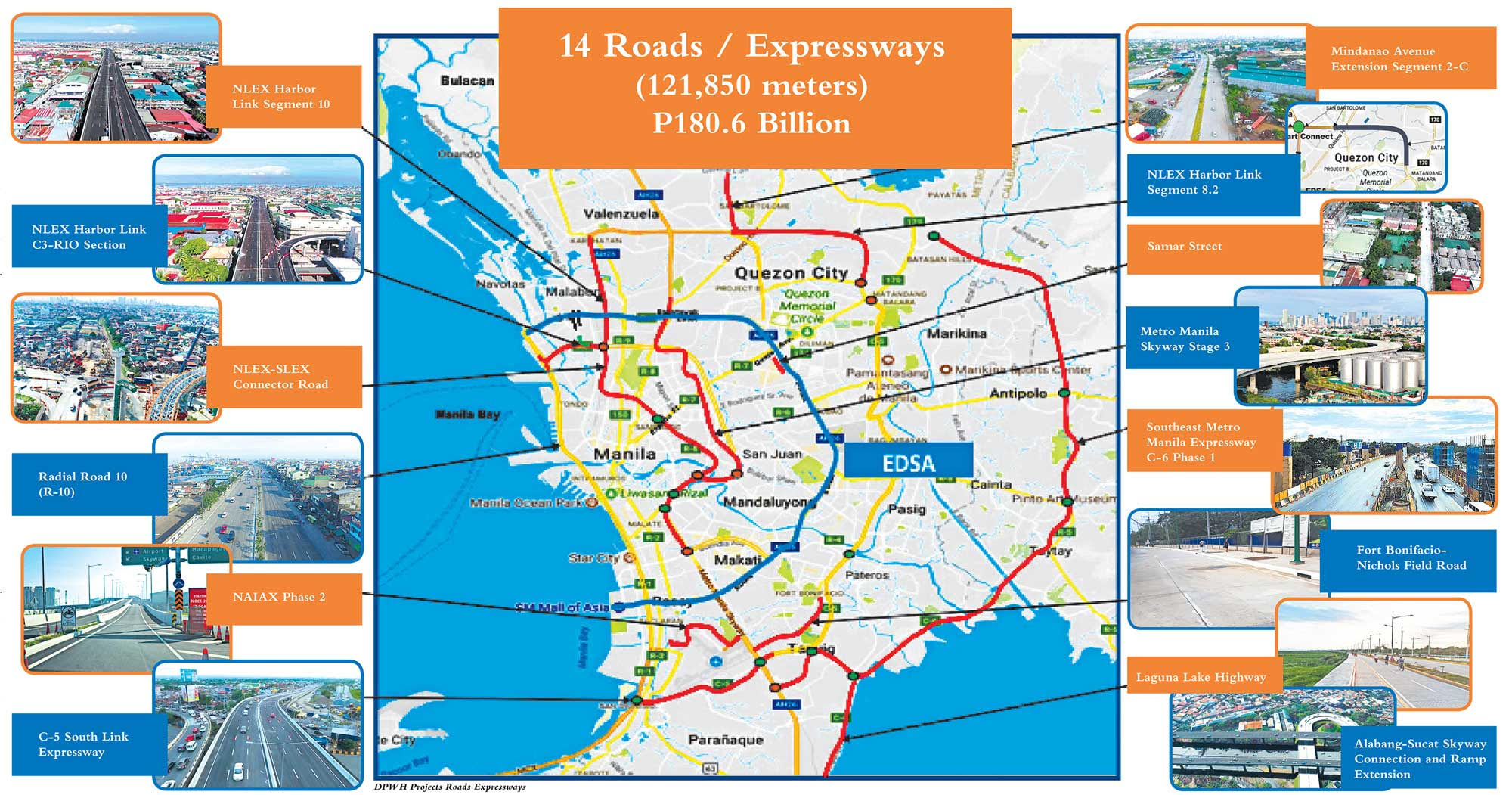dpwh2 - Duterte's EDSA decongestion masterplan set to ease travel around Metro Manila, expressways