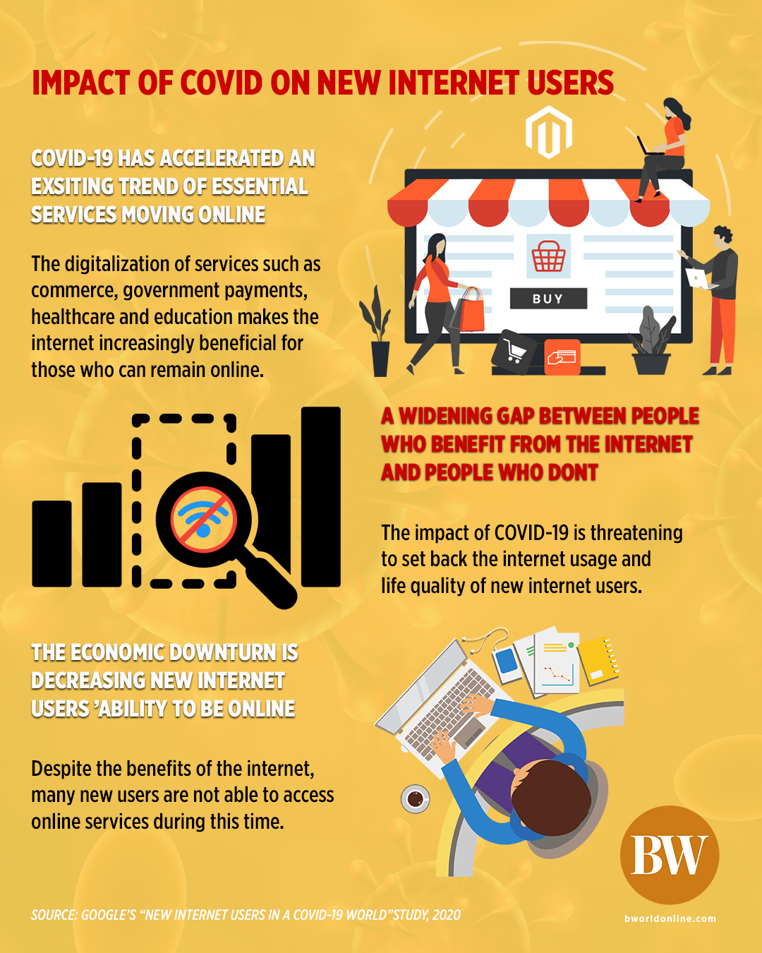 IMPACT OF COVID - COVID-19 widened the gap between Internet haves and have-nots, Filipinos among negatively affected