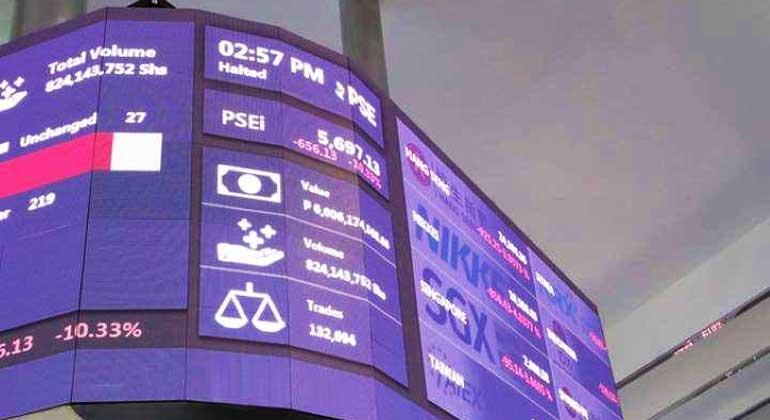 Stocks to move sideways on lockdown, inflation - BusinessWorld Online